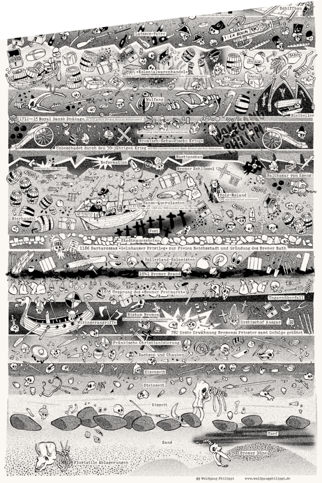 Wolfgang Philippi Bremen Plakat