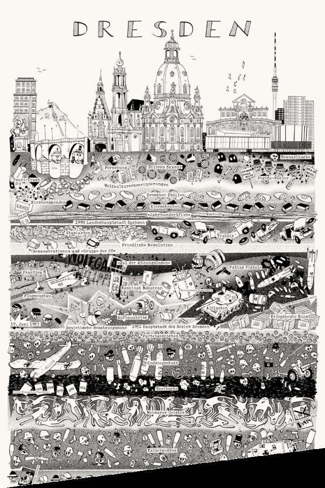 Wolfgang Philippi Dresden Plakat