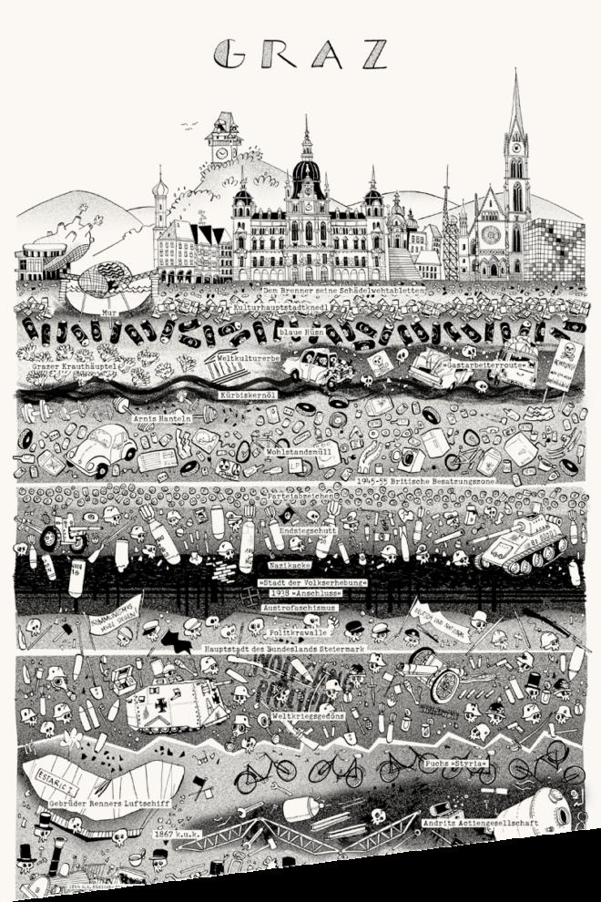 Wolfgang Philippi Graz Plakat