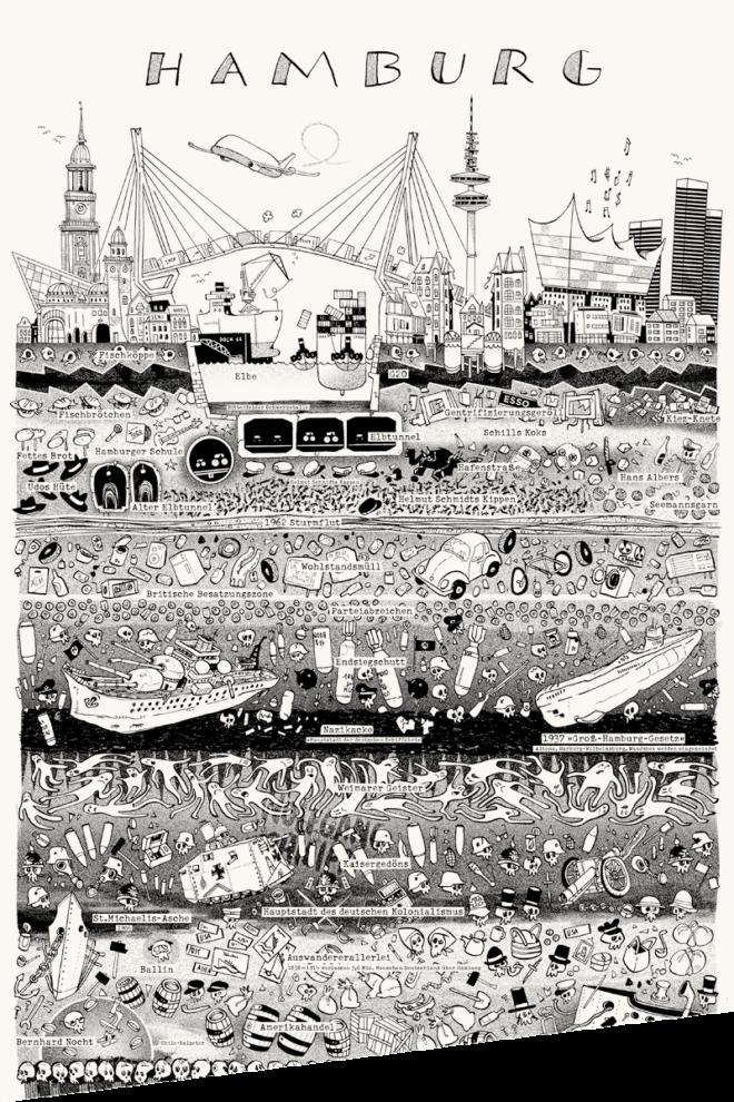 Hamburg Plakat Wolfgang Philippi