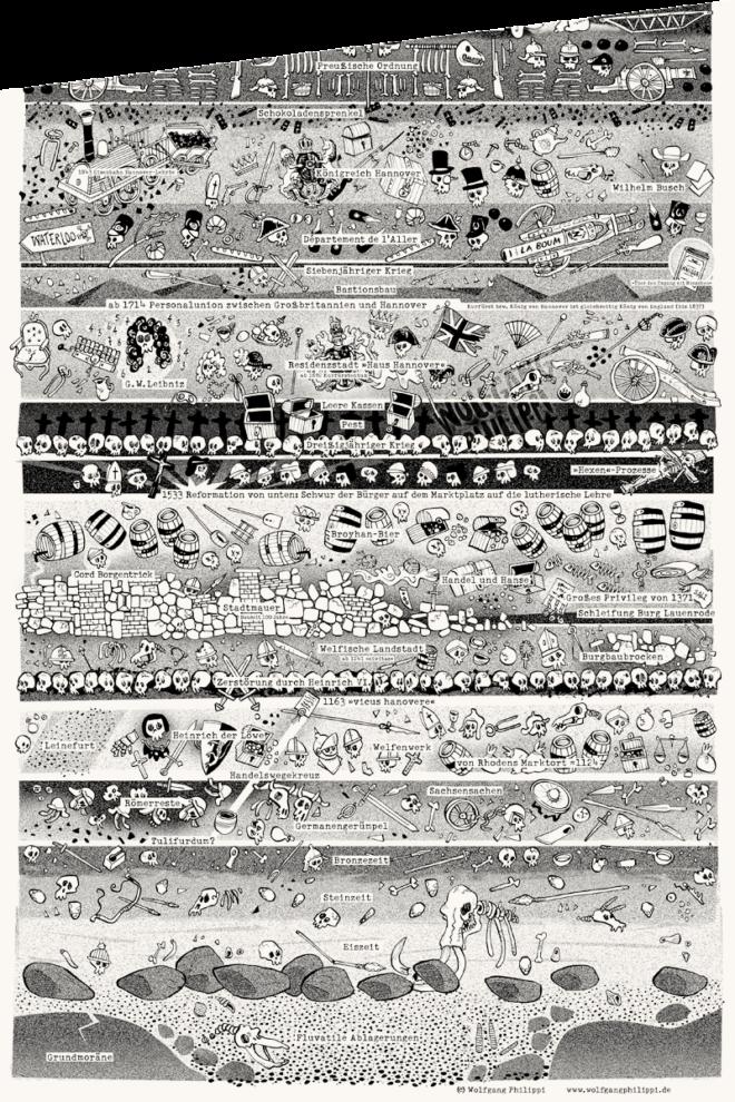 Wolfgang Philippi Hannover Plakat