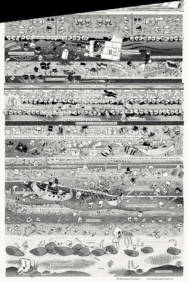Wolfgang Philippi Kiel Plakat