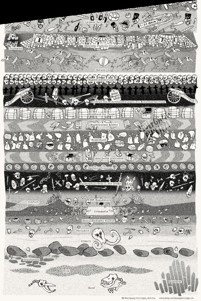 Wolfgang Philippi Magdeburg Plakat