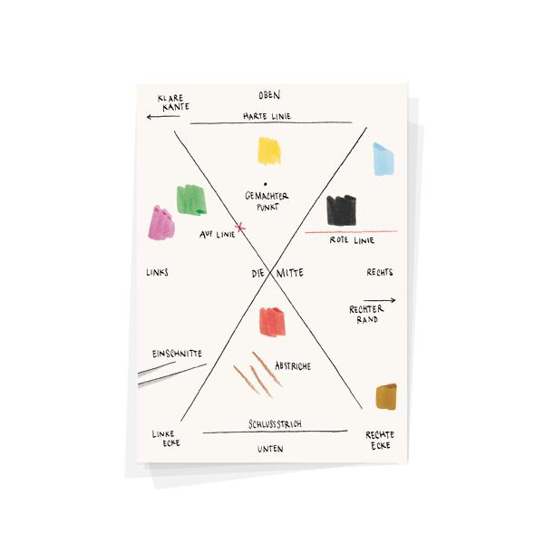 Politische Karte Wolfgang Philippi