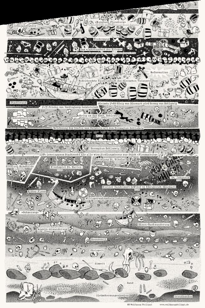 Wolfgang Philippi Flensburg Plakat