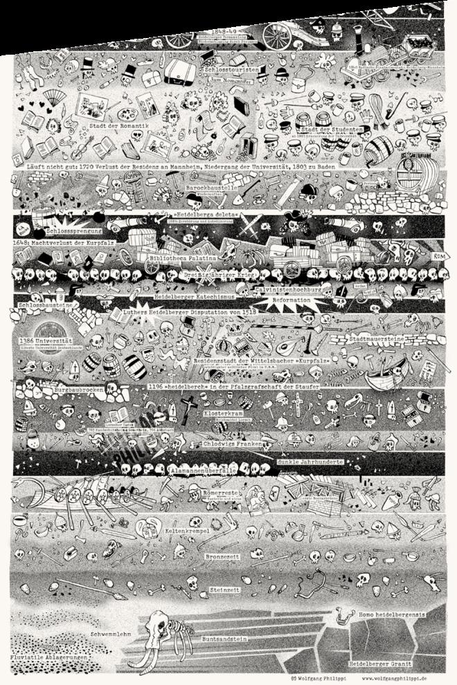 Wolfgang Philippi Heidelberg Plakat