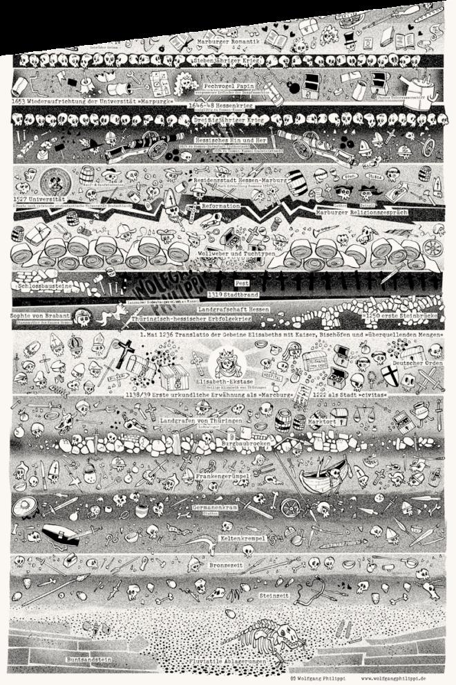 Wolfgang Philippi Marburg Plakat