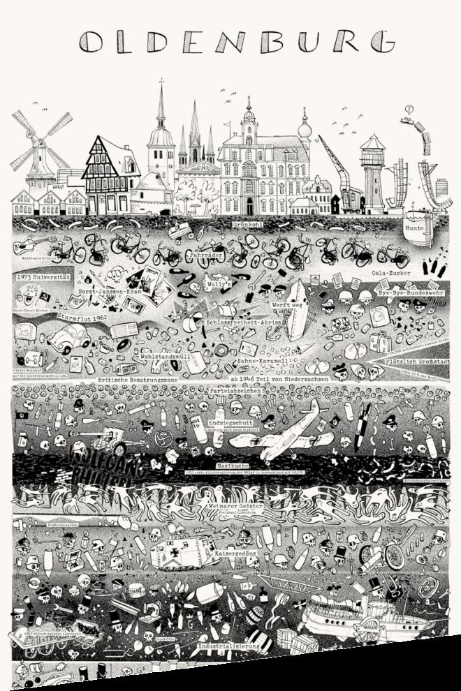 Wolfgang Philippi Oldenburg Plakat